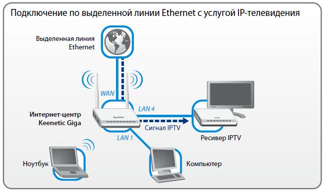 TV-ONE - ТВ Онлайн - TV Online